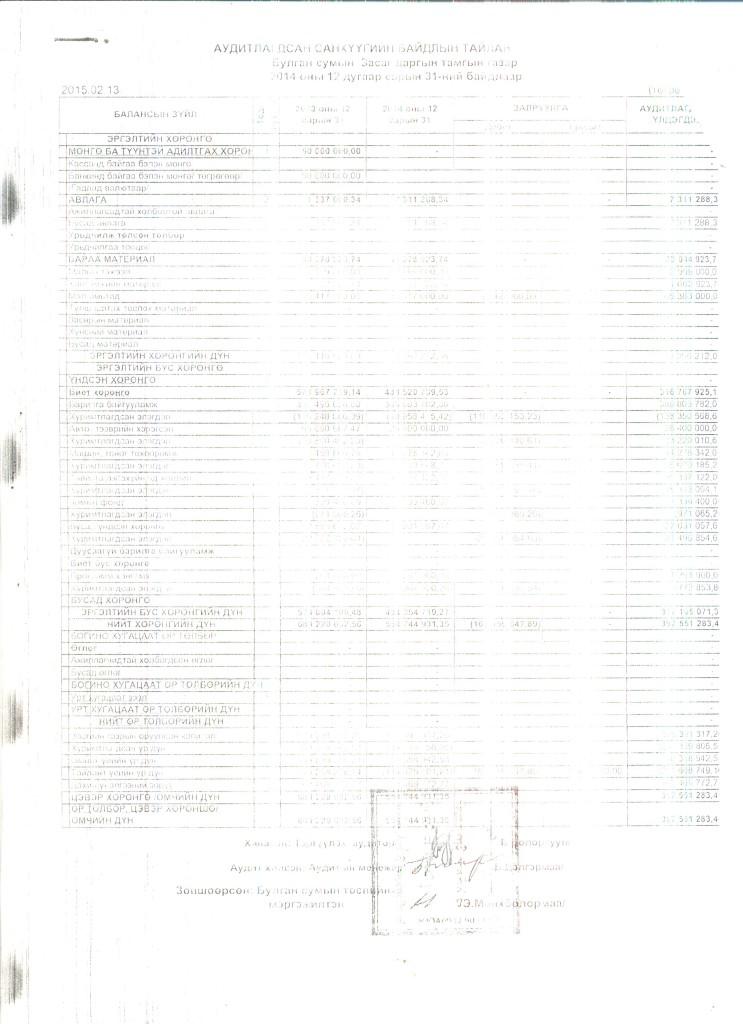 audit 2