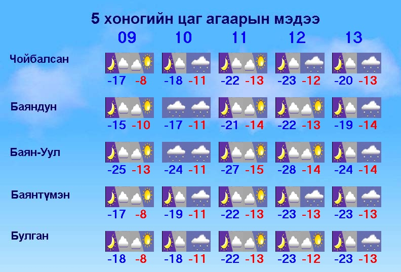 weather1_1578